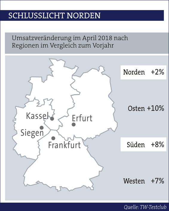 textilwirtschaft jobs heidelberg